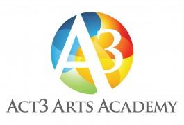 Act3AA_Brev