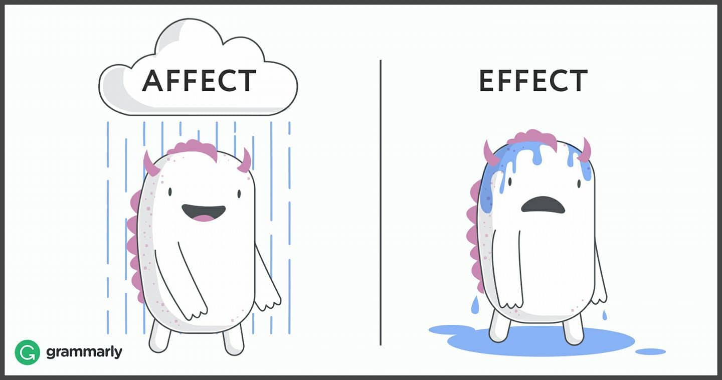 Affectingyou: Grammar Lessons With Kate: Effect Vs. Affect